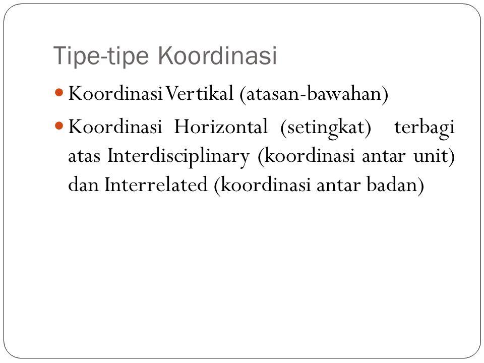Tipe-tipe Koordinasi Koordinasi Vertikal (atasan-bawahan)