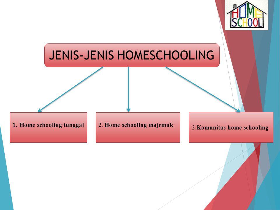 JENIS-JENIS HOMESCHOOLING