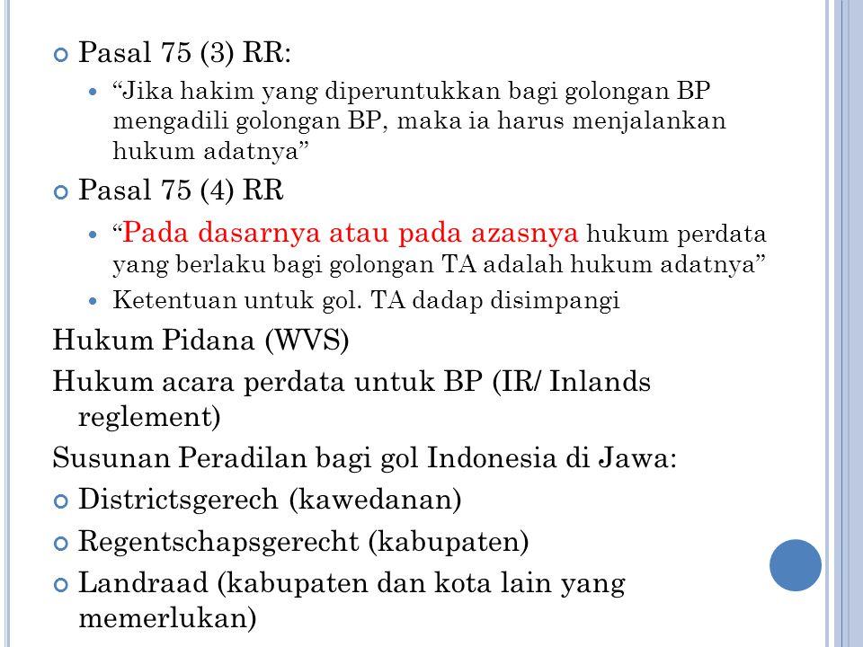 Hukum acara perdata untuk BP (IR/ Inlands reglement)