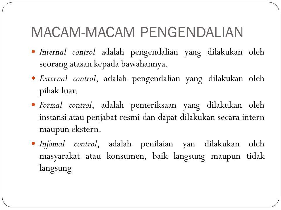 MACAM-MACAM PENGENDALIAN