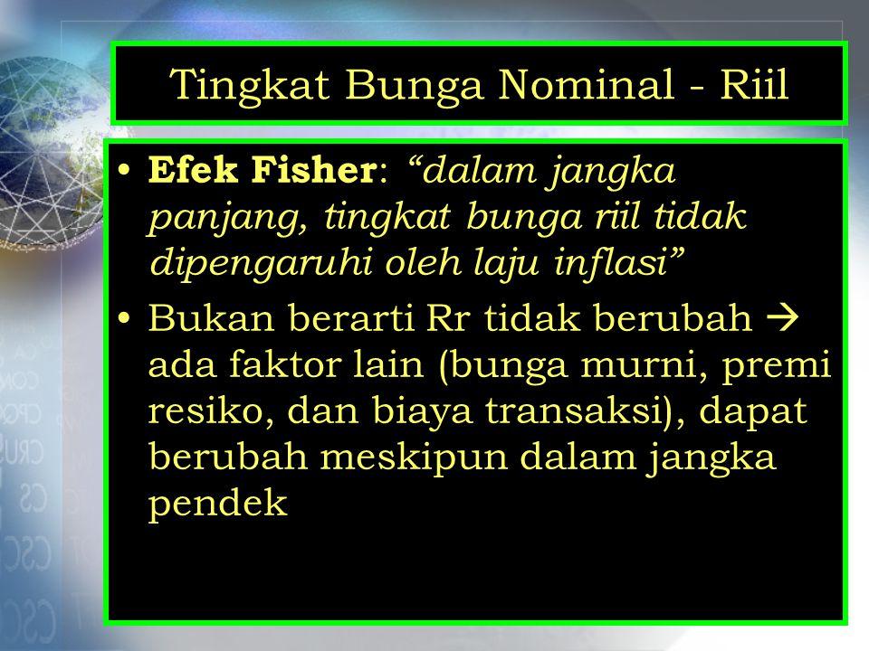 Tingkat Bunga Nominal - Riil