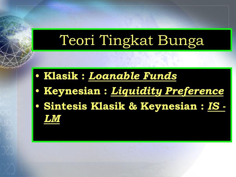 Teori Tingkat Bunga Klasik : Loanable Funds