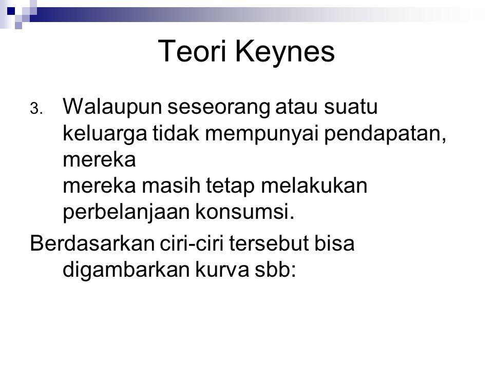 Teori Keynes Walaupun seseorang atau suatu keluarga tidak mempunyai pendapatan, mereka mereka masih tetap melakukan perbelanjaan konsumsi.