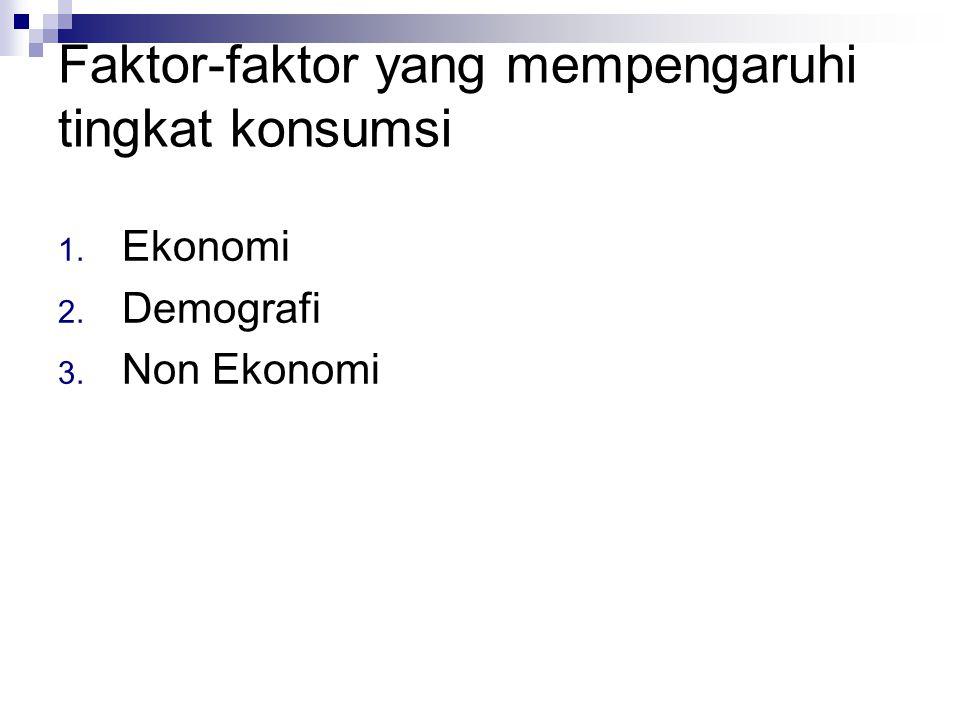 Faktor-faktor yang mempengaruhi tingkat konsumsi