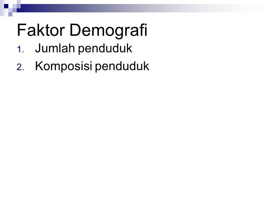 Faktor Demografi Jumlah penduduk Komposisi penduduk