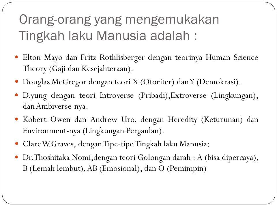 Orang-orang yang mengemukakan Tingkah laku Manusia adalah :