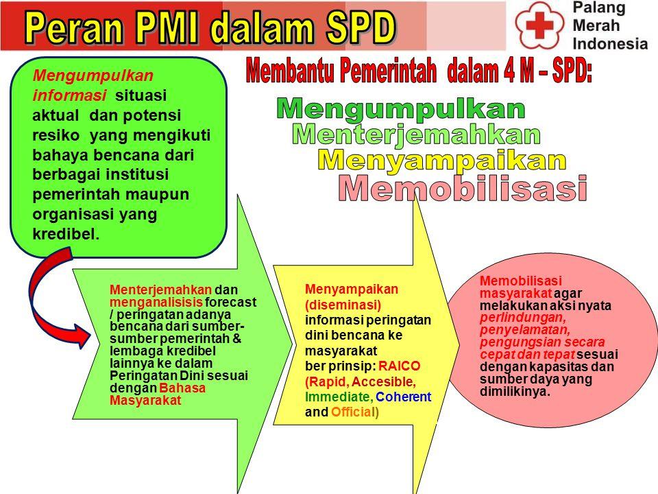 Membantu Pemerintah dalam 4 M – SPD: