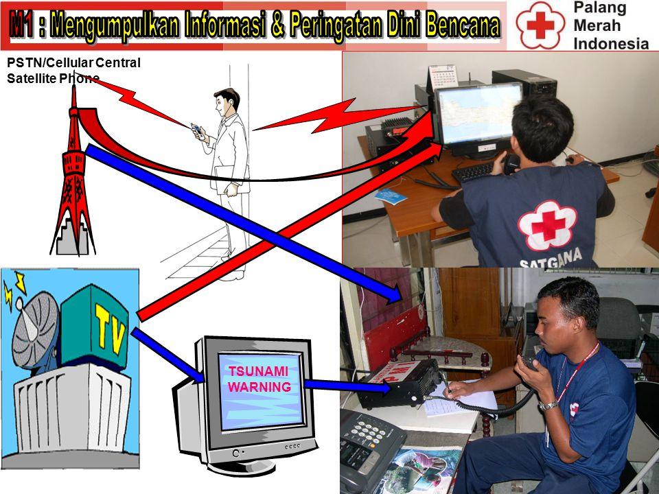 M1 : Mengumpulkan Informasi & Peringatan Dini Bencana