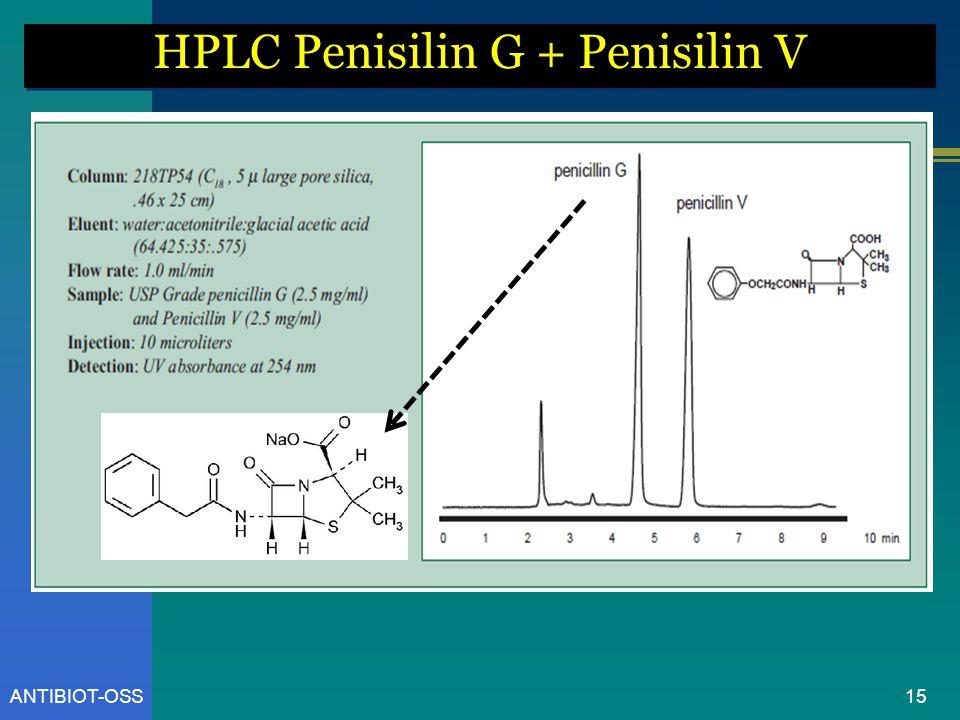 HPLC Penisilin G + Penisilin V