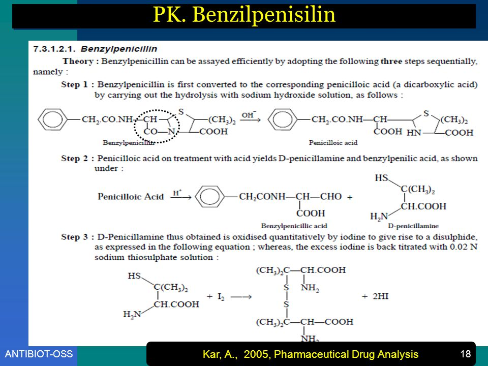 Kar, A., 2005, Pharmaceutical Drug Analysis