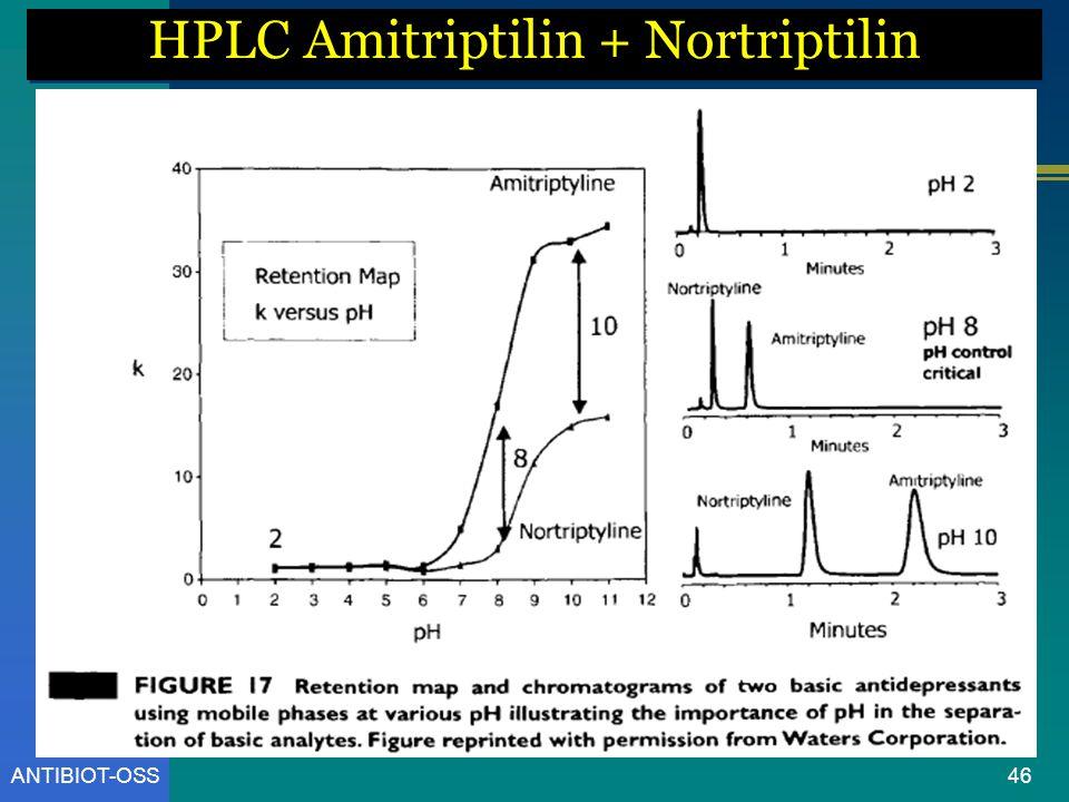 HPLC Amitriptilin + Nortriptilin