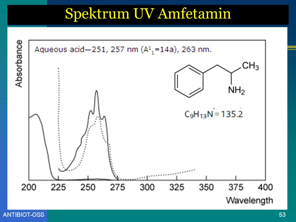 Spektrum UV Amfetamin ANTIBIOT-OSS