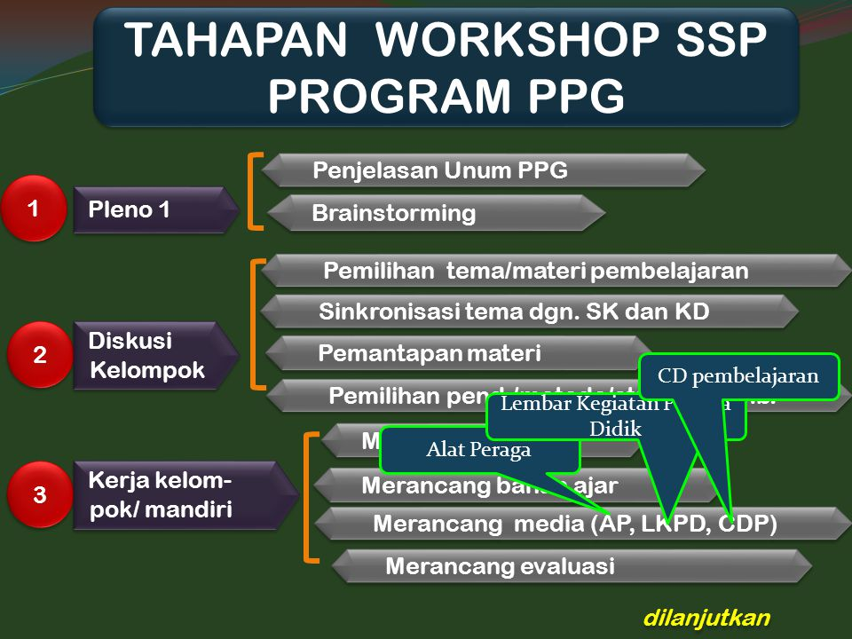 TAHAPAN WORKSHOP SSP PROGRAM PPG