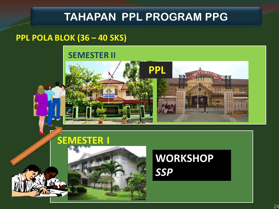 TAHAPAN PPL PROGRAM PPG