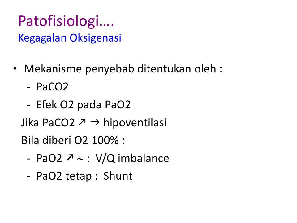 Patofisiologi…. Kegagalan Oksigenasi