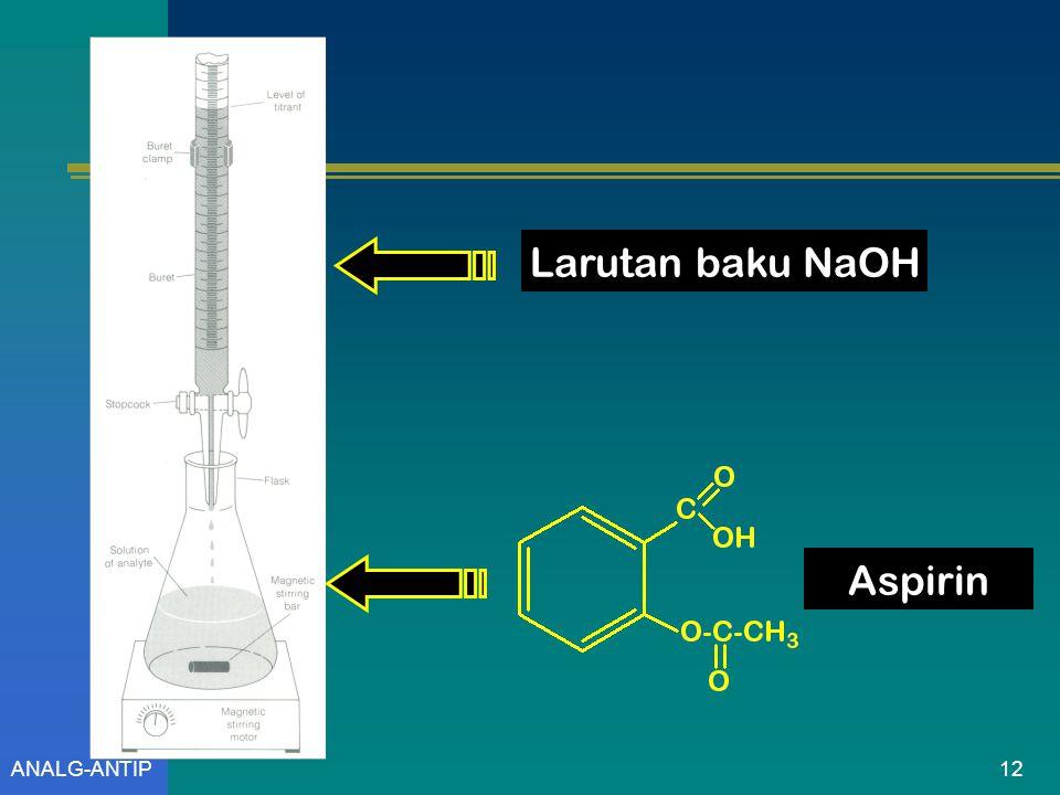 Larutan baku NaOH Aspirin ANALG-ANTIP