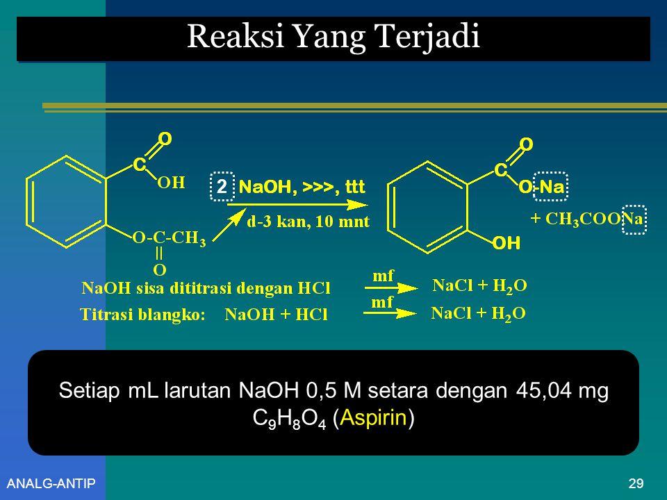 Setiap mL larutan NaOH 0,5 M setara dengan 45,04 mg C9H8O4 (Aspirin)