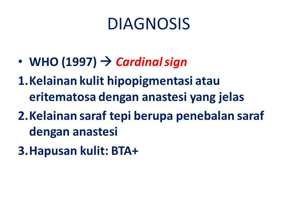DIAGNOSIS WHO (1997)  Cardinal sign