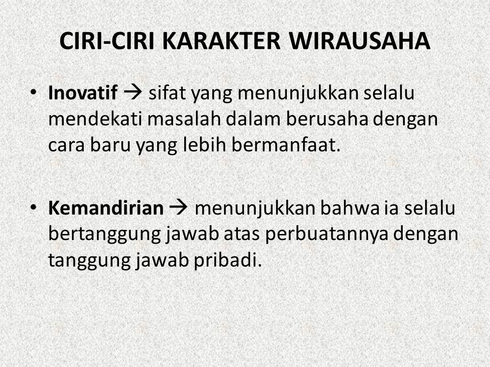 CIRI-CIRI KARAKTER WIRAUSAHA