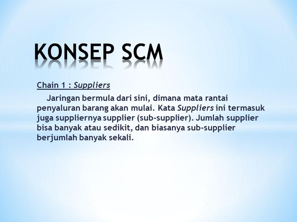 KONSEP SCM Chain 1 : Suppliers