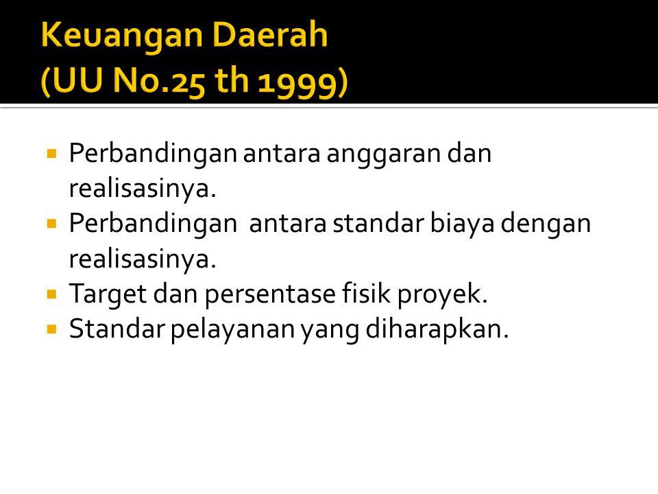 Keuangan Daerah (UU No.25 th 1999)