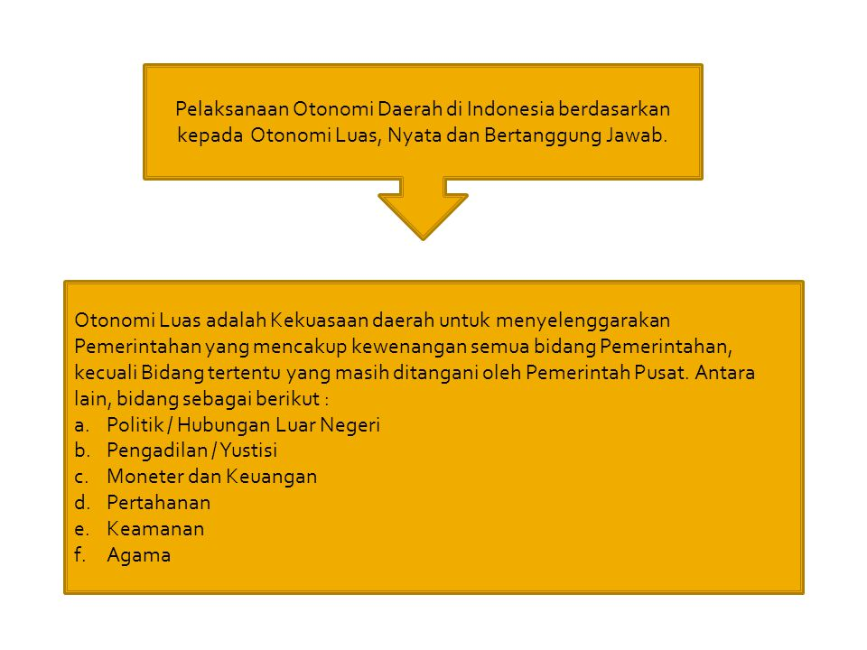 Pelaksanaan Otonomi Daerah di Indonesia berdasarkan kepada Otonomi Luas, Nyata dan Bertanggung Jawab.