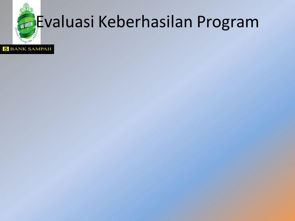 Evaluasi Keberhasilan Program