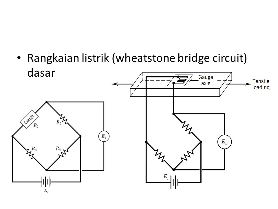 Rangkaian listrik (wheatstone bridge circuit) dasar