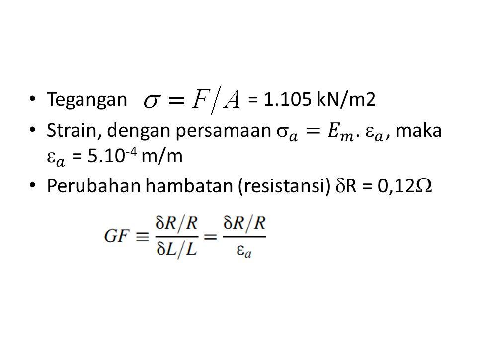 Tegangan = 1.105 kN/m2 Strain, dengan persamaan  𝑎 = 𝐸 𝑚 .  𝑎 , maka  𝑎 = 5.10-4 m/m.