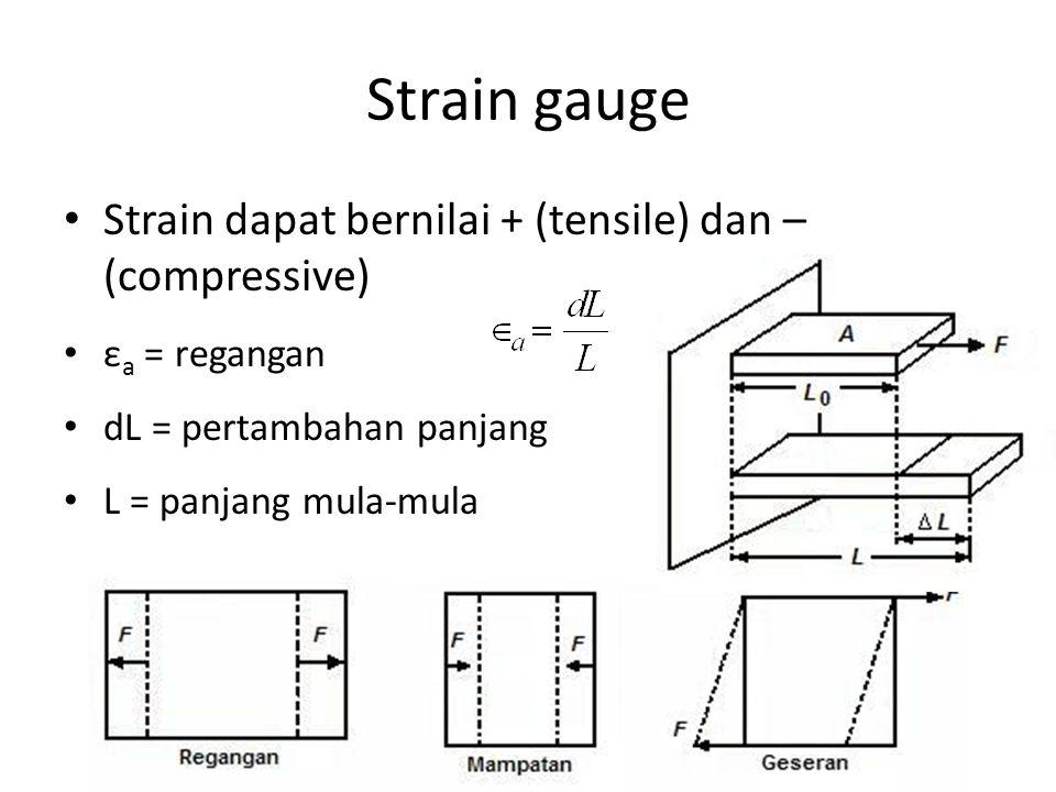 Strain gauge Strain dapat bernilai + (tensile) dan – (compressive)