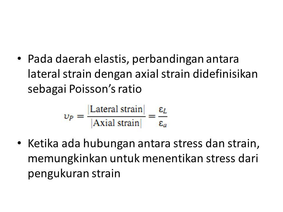 Pada daerah elastis, perbandingan antara lateral strain dengan axial strain didefinisikan sebagai Poisson's ratio
