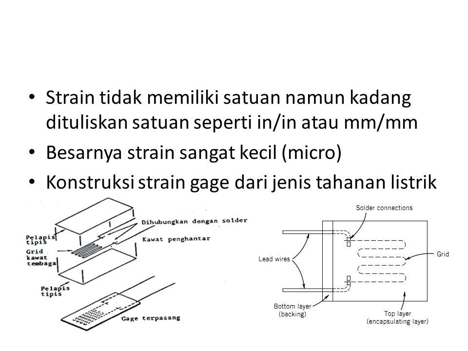 Strain tidak memiliki satuan namun kadang dituliskan satuan seperti in/in atau mm/mm