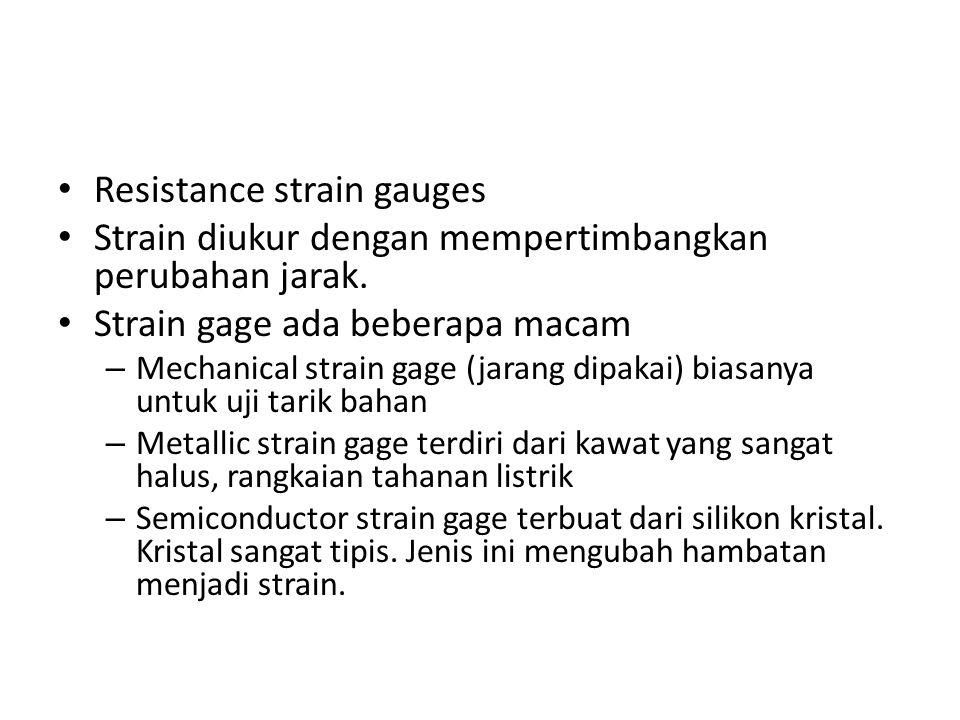 Resistance strain gauges