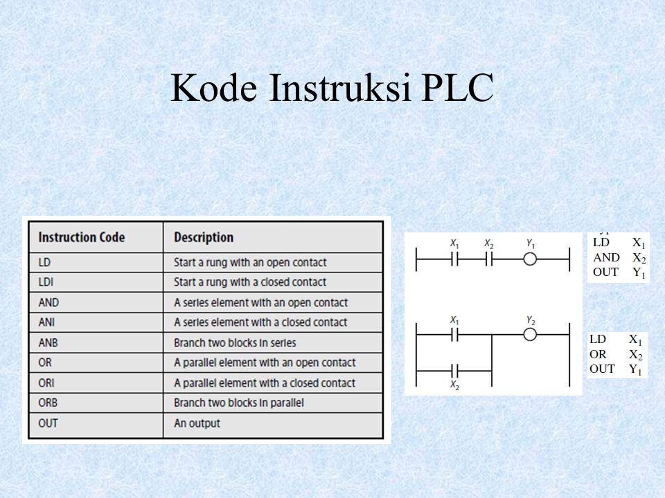 Kode Instruksi PLC