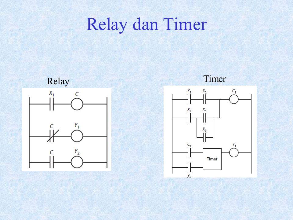 Relay dan Timer Timer Relay
