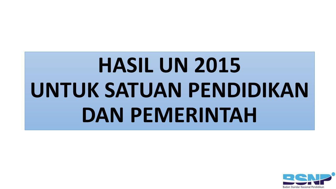 HASIL UN 2015 UNTUK SATUAN PENDIDIKAN DAN PEMERINTAH