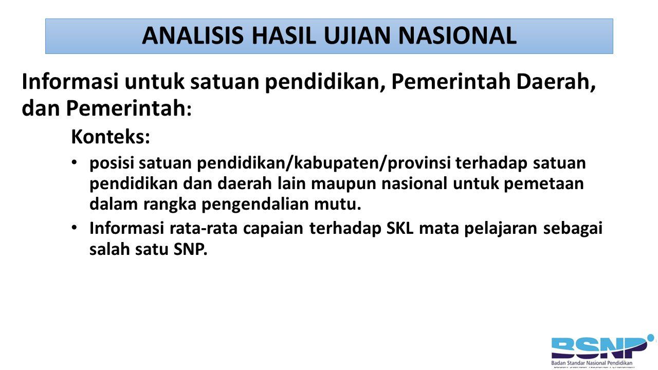 ANALISIS HASIL UJIAN NASIONAL