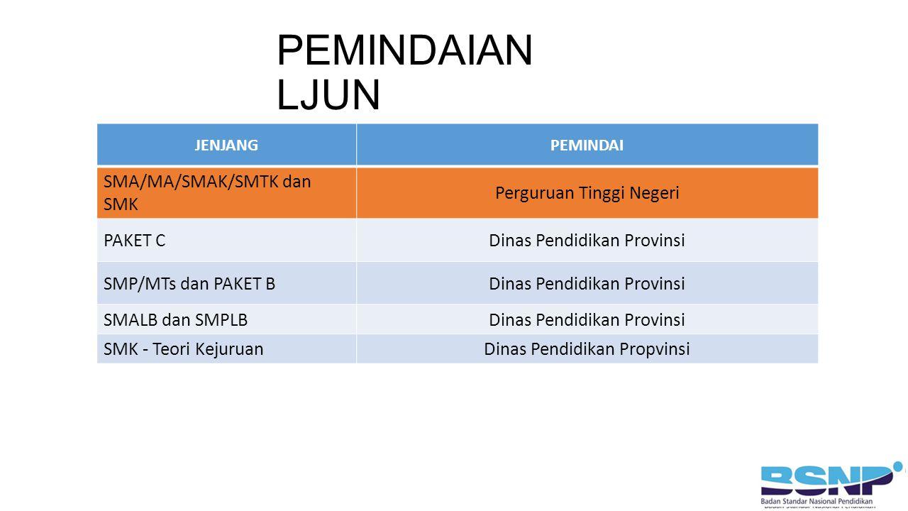 PEMINDAIAN LJUN SMA/MA/SMAK/SMTK dan SMK Perguruan Tinggi Negeri
