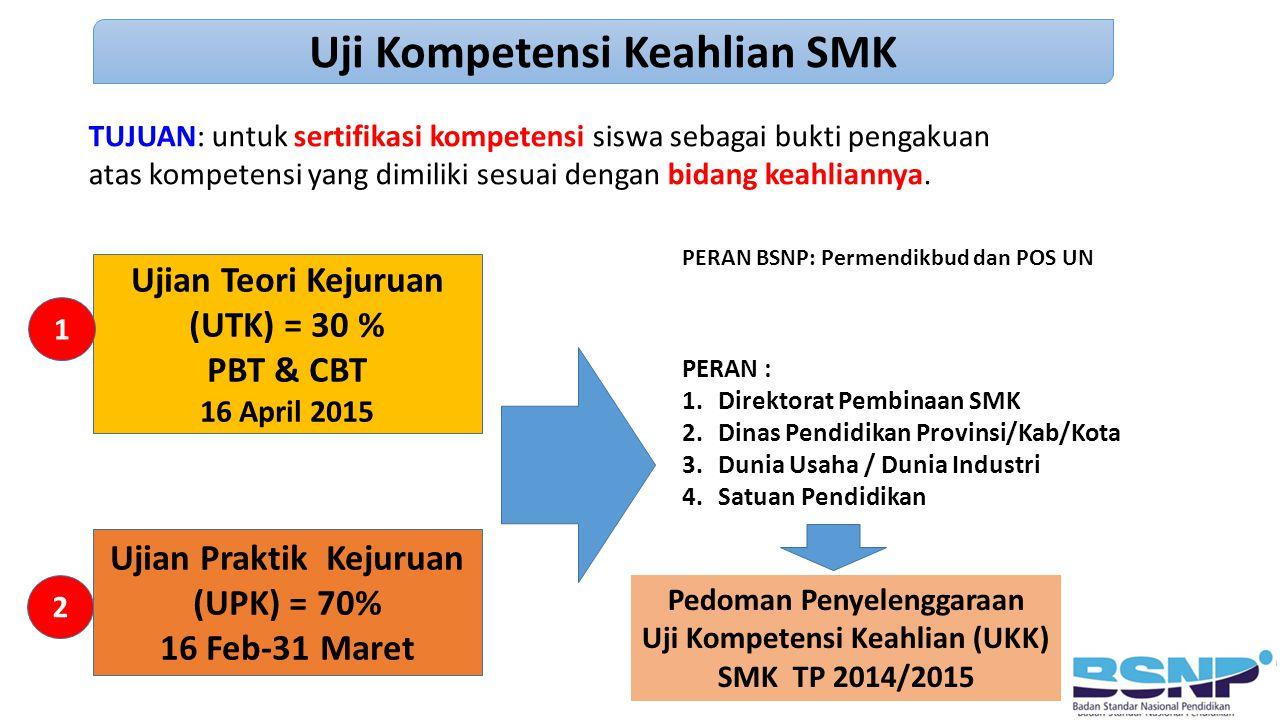 Uji Kompetensi Keahlian SMK