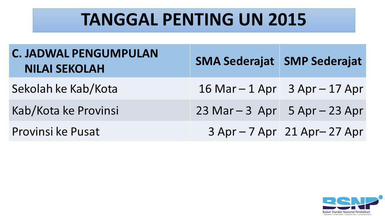 TANGGAL PENTING UN 2015 C. JADWAL PENGUMPULAN NILAI SEKOLAH