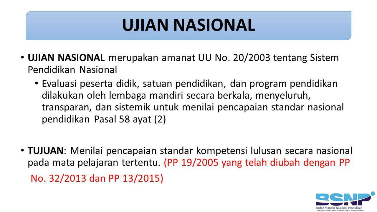 UJIAN NASIONAL UJIAN NASIONAL merupakan amanat UU No. 20/2003 tentang Sistem Pendidikan Nasional.