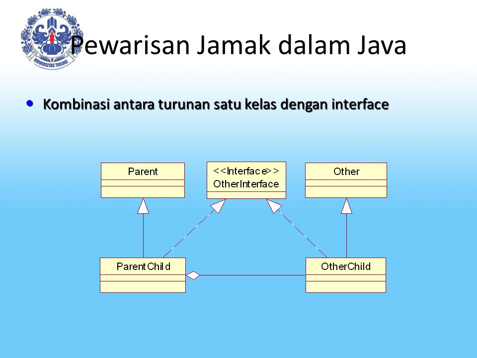 Pewarisan Jamak dalam Java