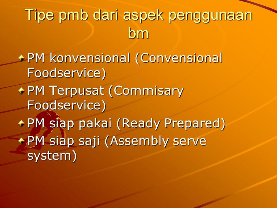 Tipe pmb dari aspek penggunaan bm