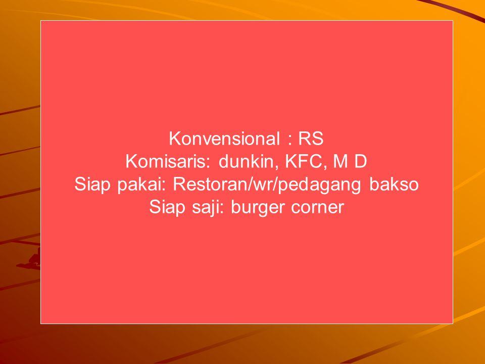 Komisaris: dunkin, KFC, M D Siap pakai: Restoran/wr/pedagang bakso