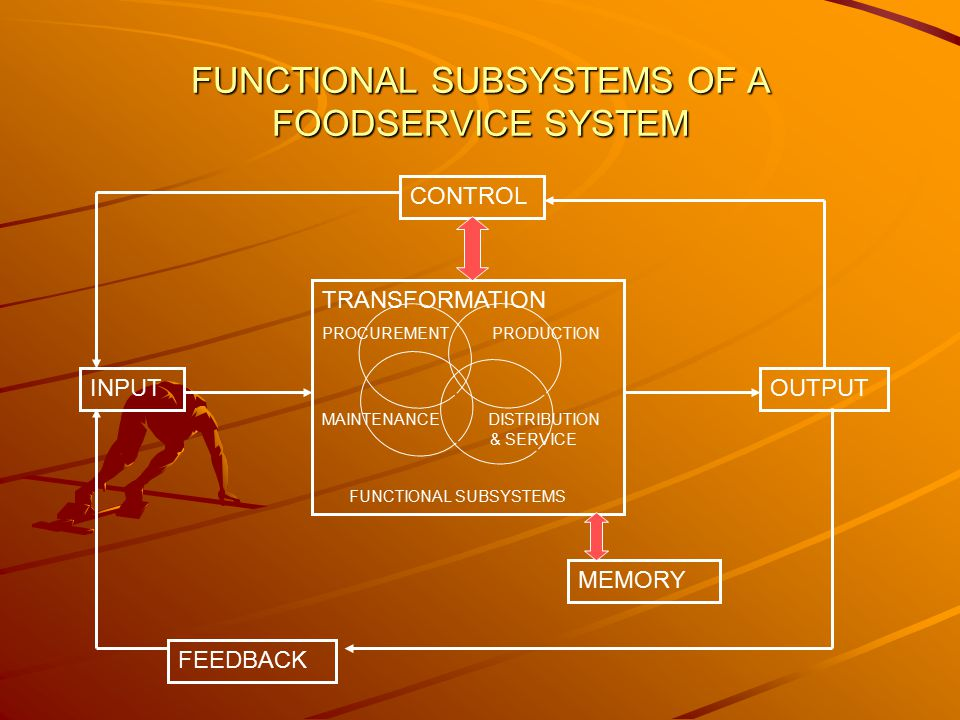 FUNCTIONAL SUBSYSTEMS OF A FOODSERVICE SYSTEM