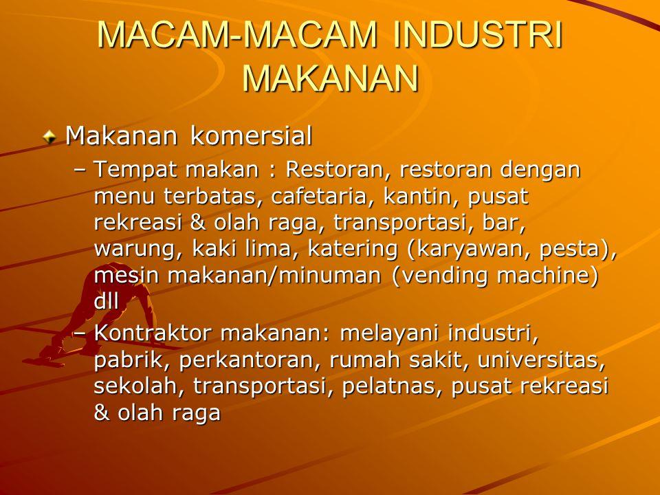 MACAM-MACAM INDUSTRI MAKANAN