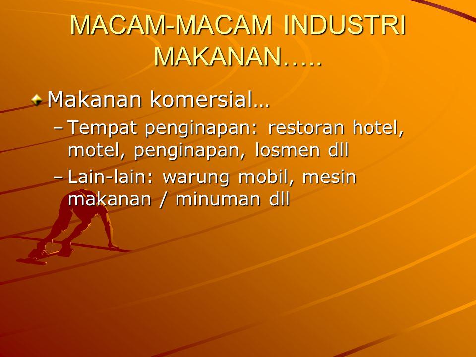 MACAM-MACAM INDUSTRI MAKANAN…..