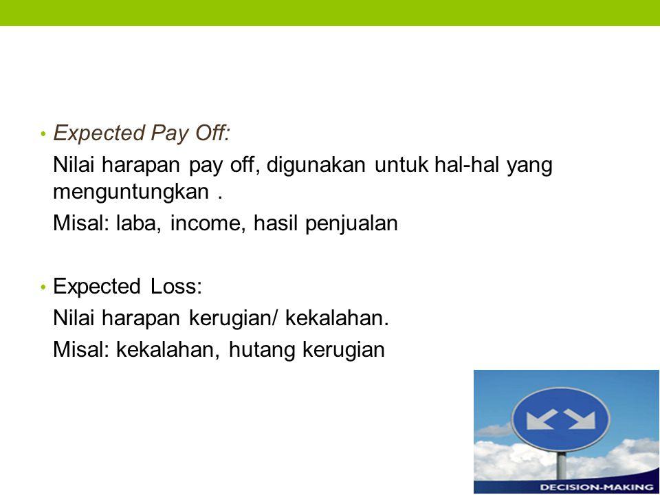 Expected Pay Off: Nilai harapan pay off, digunakan untuk hal-hal yang menguntungkan . Misal: laba, income, hasil penjualan.