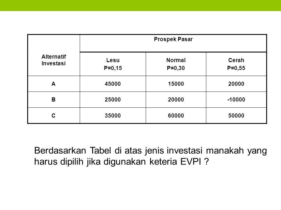 Berdasarkan Tabel di atas jenis investasi manakah yang harus dipilih jika digunakan keteria EVPI