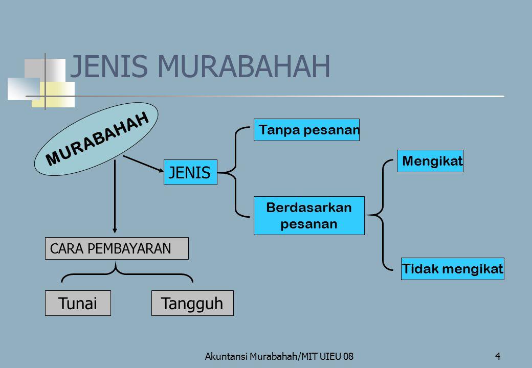 Akuntansi Murabahah/MIT UIEU 08